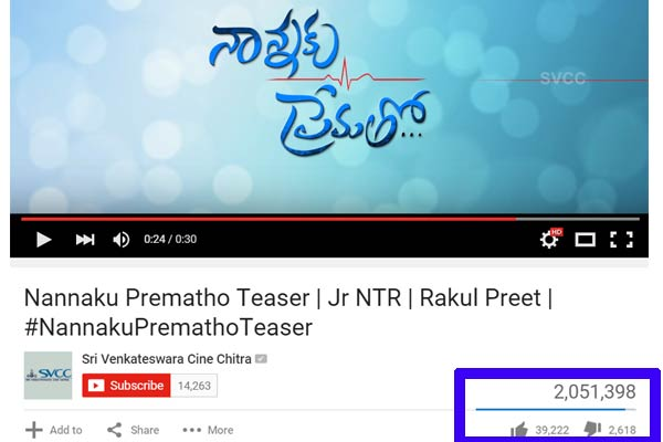 Nannaku Prematho teaser creates another record