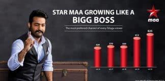 Tarak's Hosting Skills: Star MAA turns Bigg Boss