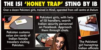 IB busts ISI's 'honey-trap' call centre to seduce Indian security men
